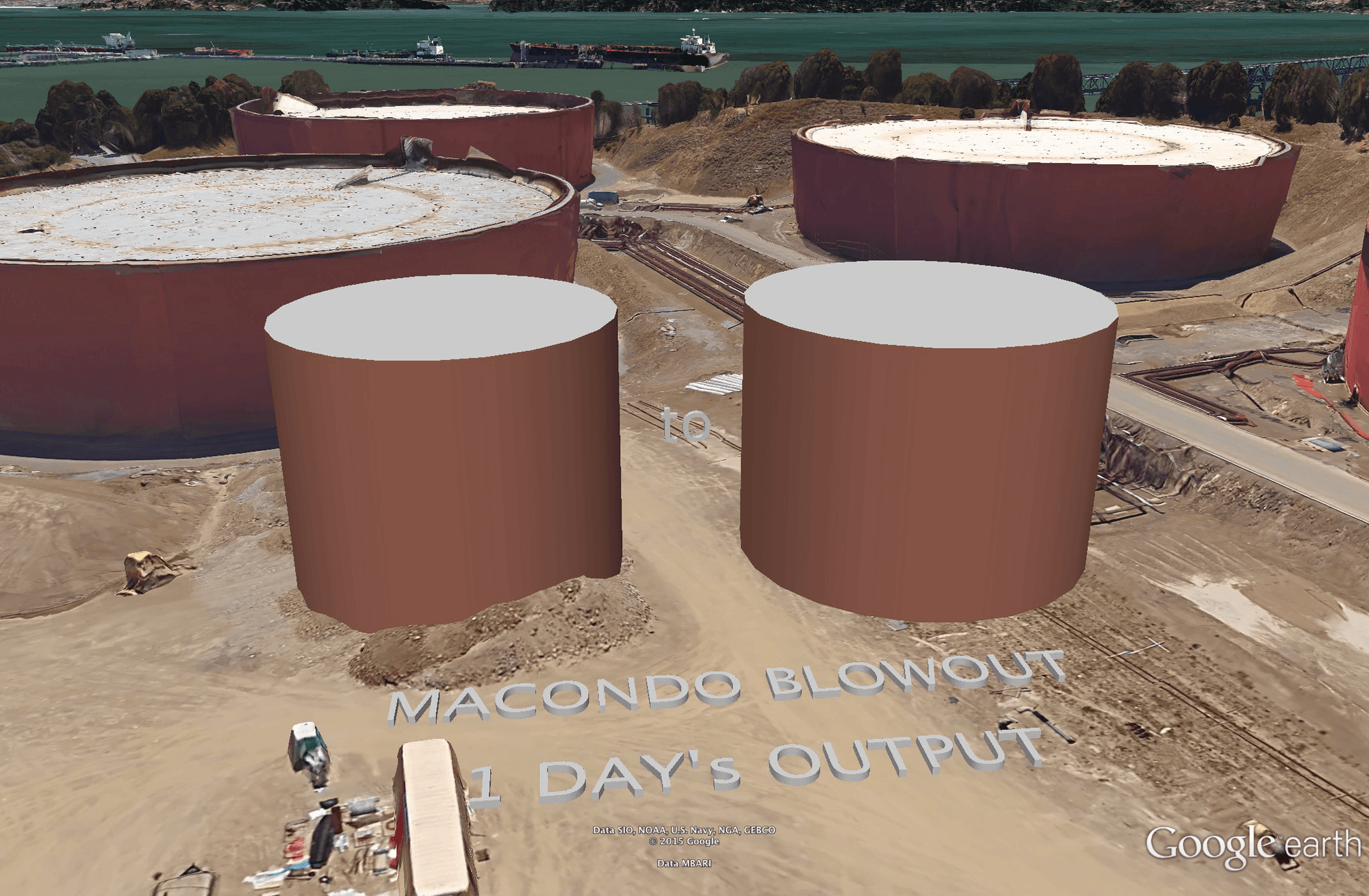 One day's output from the Macondo wellhead blowout would have filled a hypothetical tank the same height (19.6m or 64 ft) but 24 to 27 meters (80 to 88 ft) in diameter.